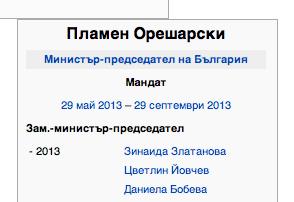 oresharski wikipedia hoax