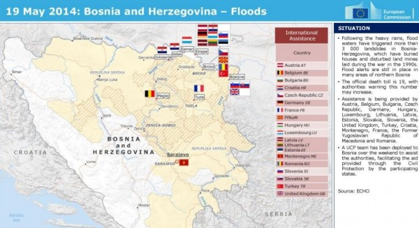 bosnia eu flood aid may 19