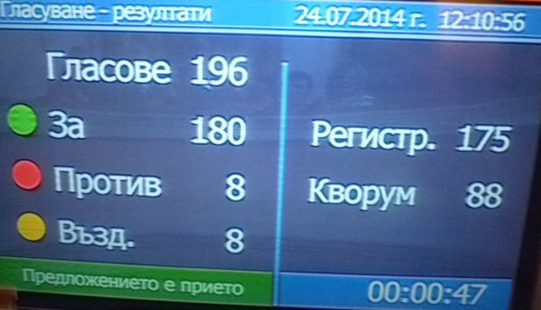Voting Parliament Oresharski resignation voting board-crop