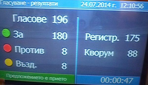 Voting Parliament Oresharski resignation voting board-crop