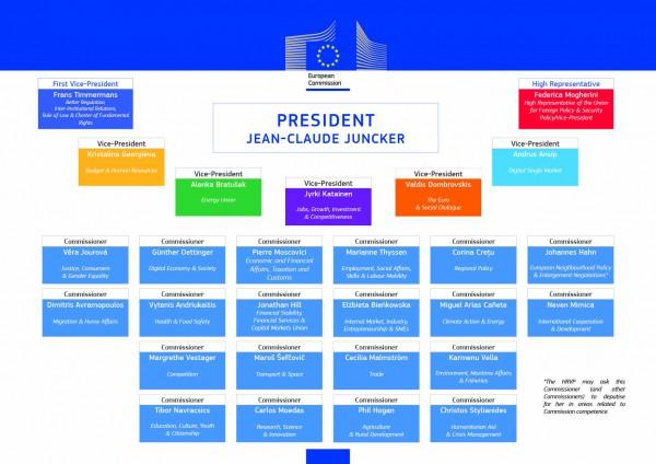 Illustration: europa.eu