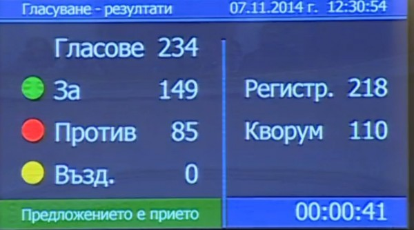 The November 7 vote by Bulgaria's National Assembly approving Boiko Borissov as Prime Minister.