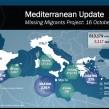 IOM missing migrants October 16