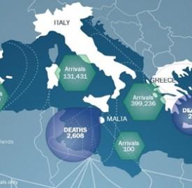 Mediterranean_Update_2_October - Twitter