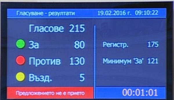 motion of no conf bulgarian parliament february 19 2016-crop