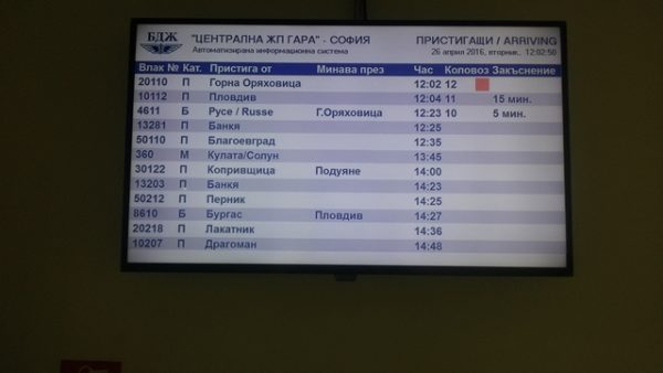 Sofia Central Railway Station timetable sign photo copyright Clive Leviev-Sawyer