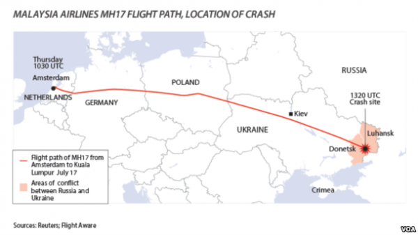 mh17-path-flight-crash