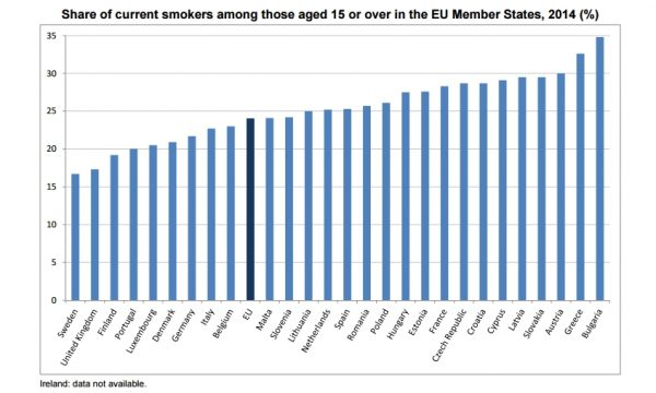 smokers-in-the-eu-2014